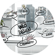 development of websites web design